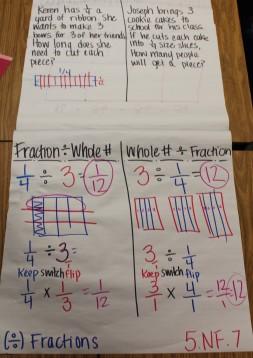 fraction flip dividing fractions