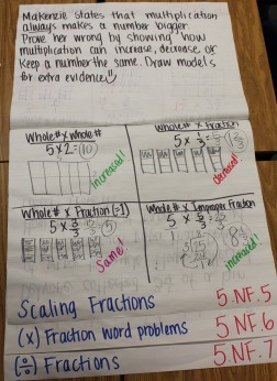 fraction flip scaling fractions