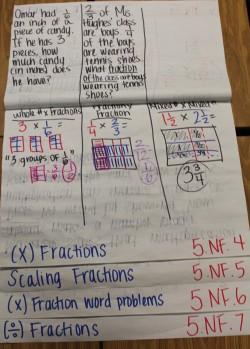 fraction flip x fractions